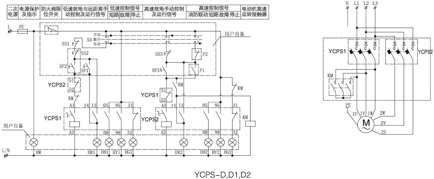 ycps-d双速,三速电动机控制器