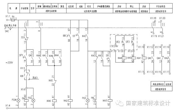 主要修编内容 1.根据《火灾自动报警系统设计规范》GB 50116-2013,对消防水泵控制电路图进行了修改。 2. 取消了消防联动控制器无源触点控制消防水泵的控制方案,保留有源DC24V触点方案。 3. 为了推广新产品新技术,图集中增加了控制与保护开关电器(CPS)用于消防水泵的控制方案。 4.