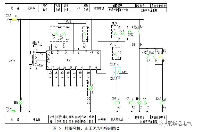 cps在电动机保护与控制方面